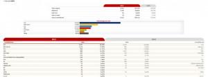 Resultats a Calella de les eleccions al Parlament de Catalunya del 2012. Font: Parlament